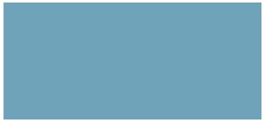Victoria Chiropractic and Rehabilitation